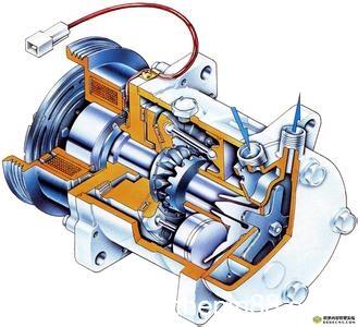 揭秘:汽车空调故障检修完全流程