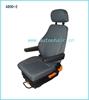 汽车安全多功能可调节气囊